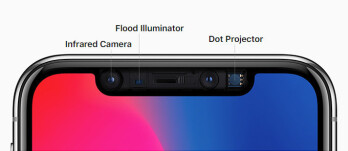 The notch was far from being just a random design choice, but it might have done more harm than good