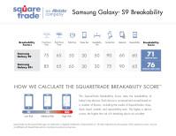 SamsungS9Scorecardpreview.png