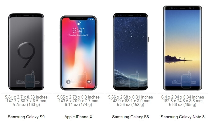 Galaxy S9+ is cheaper to put together than the iPhone X