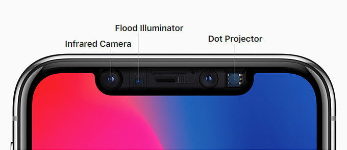 The sensors, part of iPhone X's TrueDepth camera - When are Android devices getting face recognition hardware?