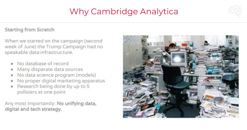 Slide show used by Cambridge Analytica to show how it handed the White House to Donald Trump