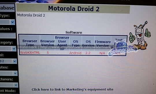 Motorola DROID 2 to launch with Froyo out of the box on August 12th?