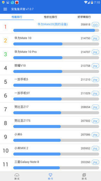 Huawei Mate 20 alleged AnTuTu benchmark - Alleged Huawei Mate 20 with Kirin 980 chipset on deck sets a new AnTuTu record