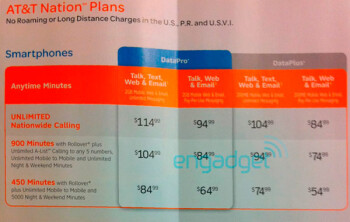 AT&T will soon offer smartphone plan with unlimited messaging baked in