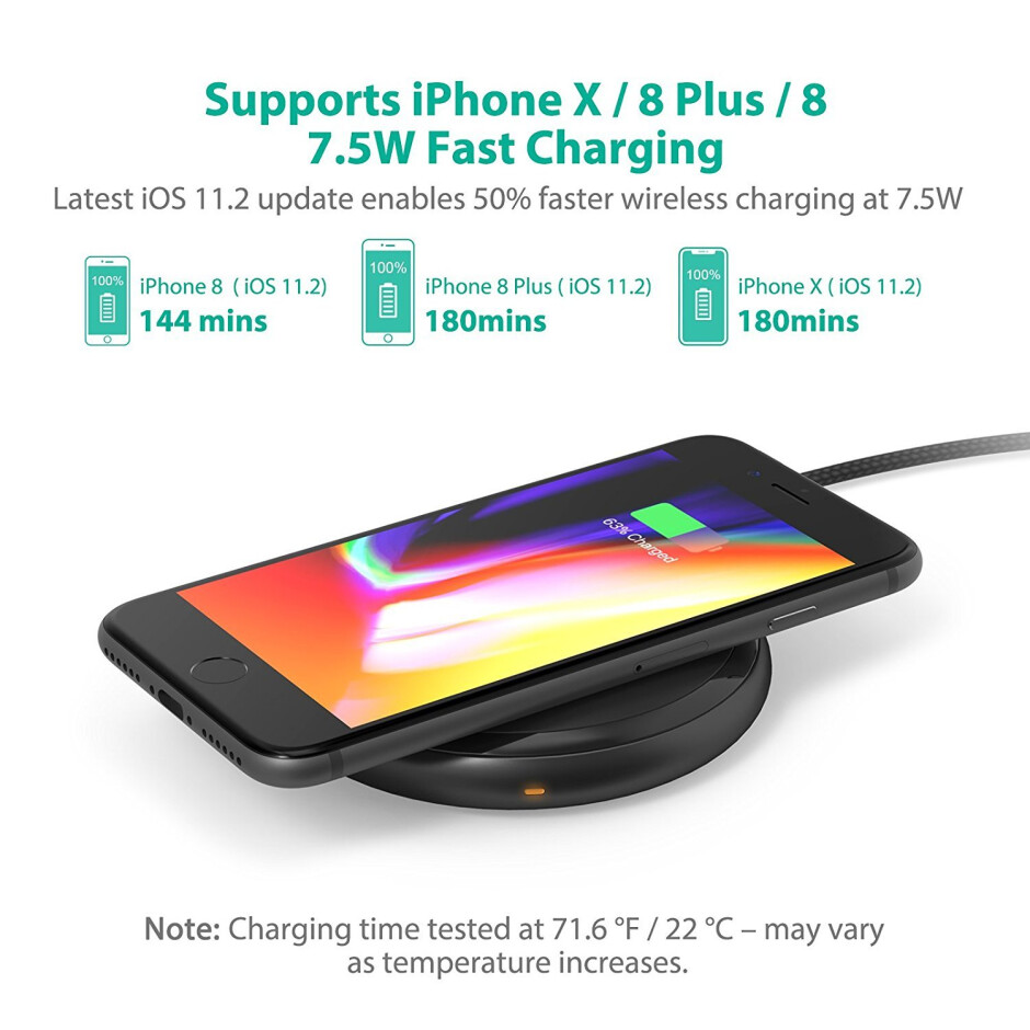 Promo! PhoneArena discounts for the best RAVPower wireless charging deals on Amazon