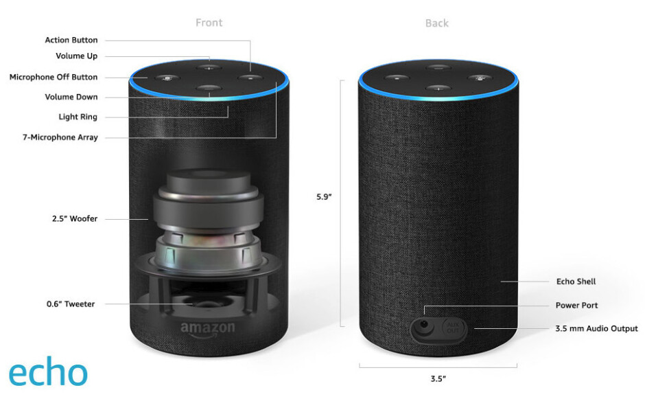 Amazon Echo vs Google Home: which smart speaker fits you the best?