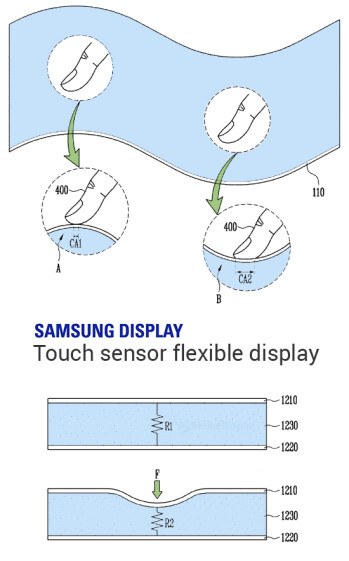 The foldable Samsung phone: Galaxy F rumor review