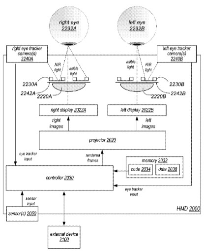 Image from Apple's Eye Tracking System patent application - Apple files patent application for an eye tracking system designed for its AR glasses