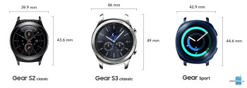 Samsung Gear S4 may come in two sizes, code-named Galileo