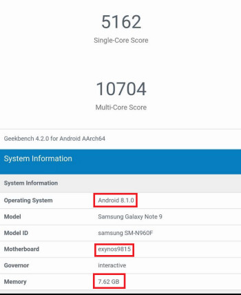 European version of Samsung Galaxy Note 9 scores high on Geekbench