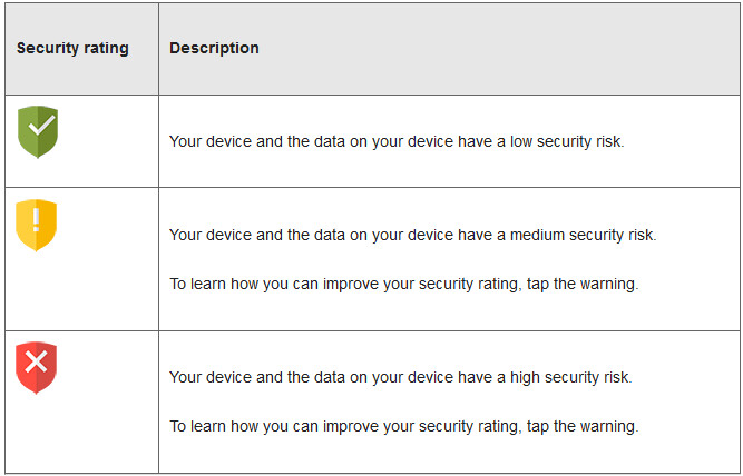The DTEK app will tell you how secure your Android powered BlackBerry is - BlackBerry DTEK 50, DTEK 60 both receive the May Android security update, but there are some issues