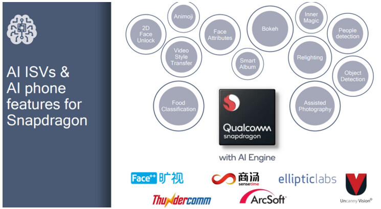 The new Snapdragon 710 mobile platform includes a multi-core AI engine - Qualcomm brings high-end features to more affordable phones with the Snapdragon 710 Mobile Platform