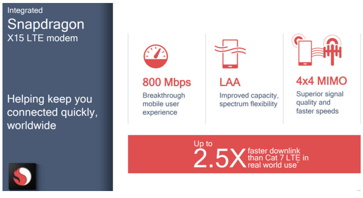 The new Snapdragon 710 Mobile Platform features the Snapdragon X15 LTE modem - Qualcomm brings high-end features to more affordable phones with the Snapdragon 710 Mobile Platform
