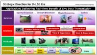 Sony-Mobile-Strategy4-768x437