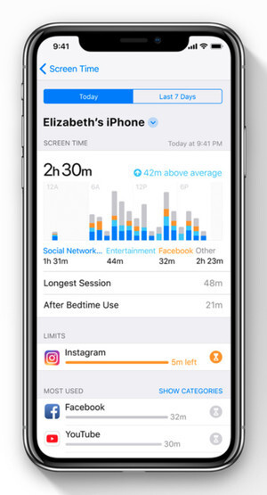 iOS 12 will give you a breakdown of how you spend your time with your iPhone or iPad - iOS 12 is announced with focus on performance and augmented reality