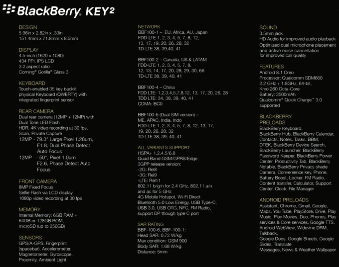 (UPDATE: Pricing confirmed) BlackBerry KEY2 spec sheet confirms Snapdragon 660 and more