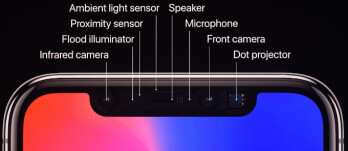 Apple's TrueDepth camera tech got copied by Oppo and Xiaomi