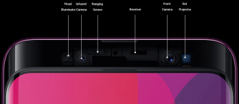 Oppo's 3D face-scanning system on the Find X is a carbon copy of Apple's