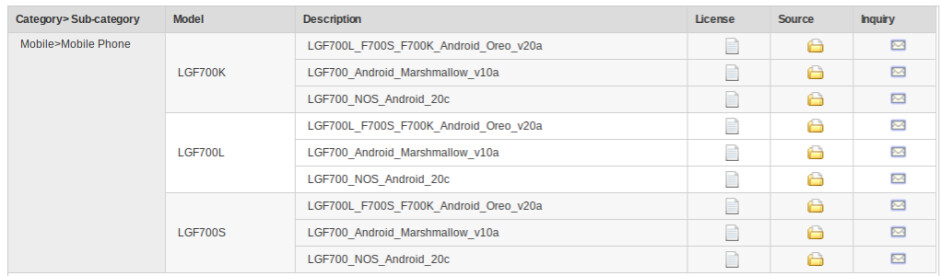 LG G5 Android Oreo update coming soon, new evidence suggests