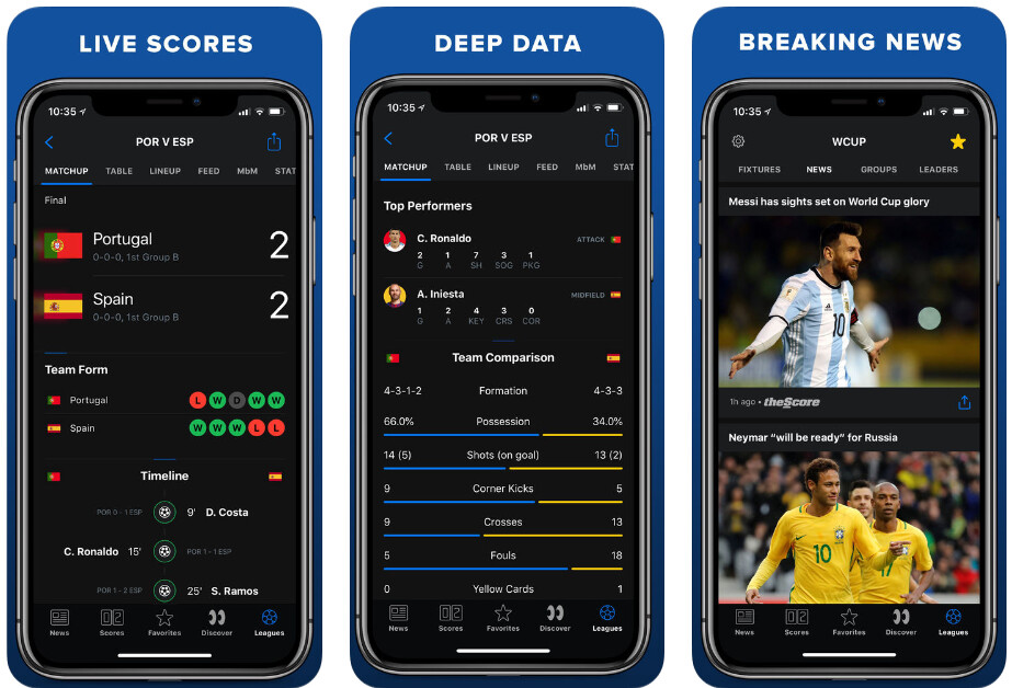 theScore - Best iPhone apps (2020)