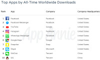 top-ios-time-apps