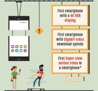 Mobile-Innovation-Infographic-v4-page-001-fd28c386d7afa3f62500e2a439a35ed303