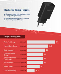 5-huawei-Fast-Charging-standards