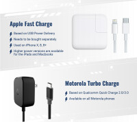 4-huawei-Fast-Charging-standards