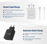 2-huawei-Fast-Charging-standards