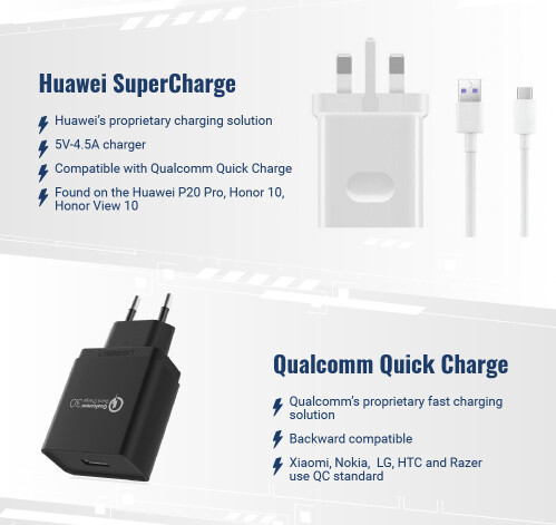 Apple, Samsung, OnePlus fast charging specs explained