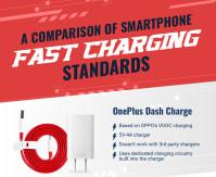 1-op-Fast-Charging-standards