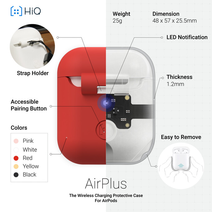 A slim AirPlus case brings wireless charging to the AirPods
