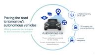 Autonomous-vehicle-technologies