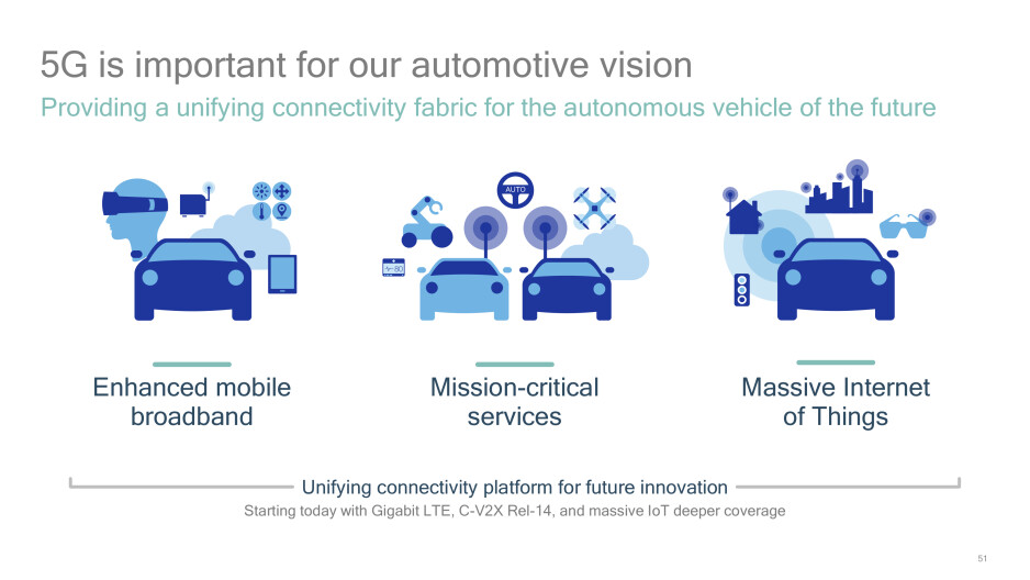Mission critical services will always have the connection they need - The 5G world is closer than you think, what will life look like?