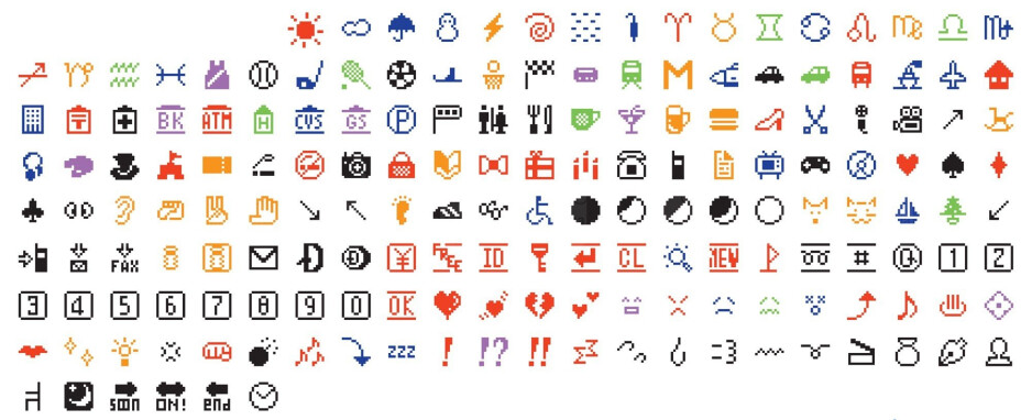 Today is World Emoji Day: here's how it all began 20 years ago