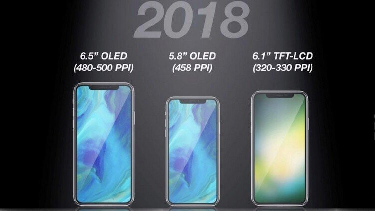 mockup of the 2018 models by KGI securities - iPhone X & X Plus 2018 top expected features