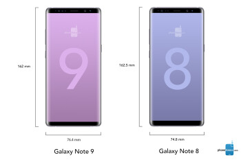 Samsung Galaxy Note 9 vs Galaxy Note 8, size comparison and