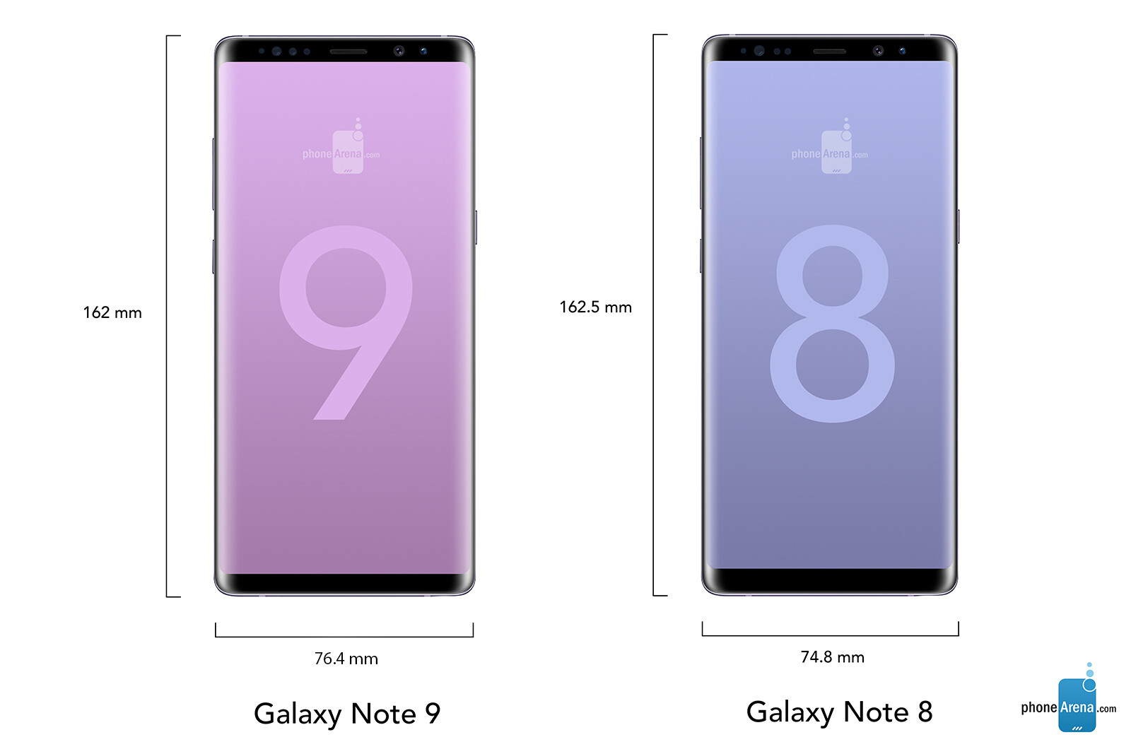how to change icon size on samsung galaxy note 4