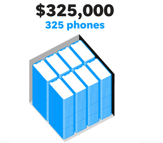 https://i-cdn.phonearena.com/images/articles/327452-image/How-many-Apple-iPhone-X-units-equals-a-trillion-dollars.jpg