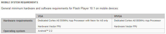 Adobe's new requirements for Flash Player exclude the DROID - Will future updates remove Flash from the Motorola DROID?