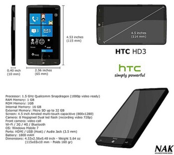 HTC might be unveiling a monster WP7 phone at its press event in London next week