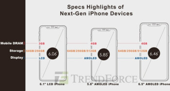 Apple's 2018 iPhones get price points and 'specs highlights' tipped by respected analysts
