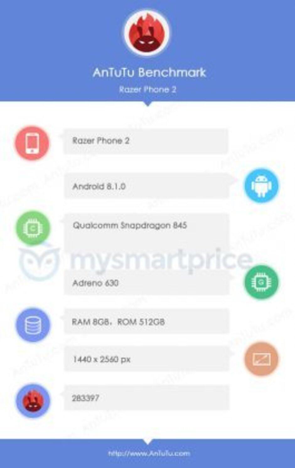 Razer Phone 2 with 512GB of storage, 16:9 display pops up on AnTuTu