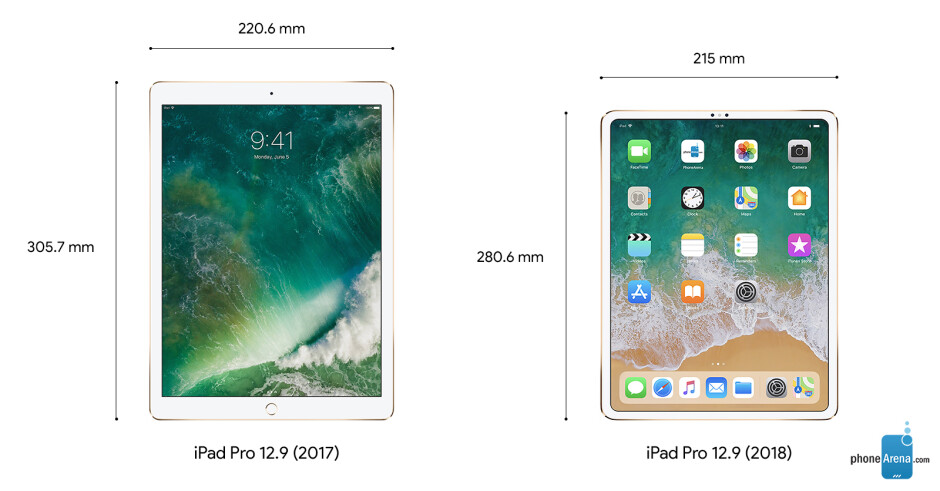 iPad Pro 2018 vs iPad Pro 2017: a look at how the new iPads compare to last year's models in terms of size
