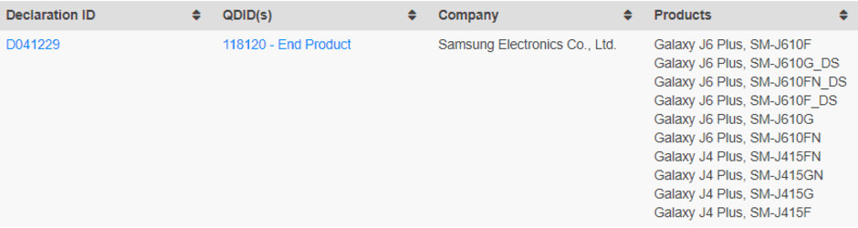 Samsung Galaxy J6+ and Galaxy J4+ could soon be announced