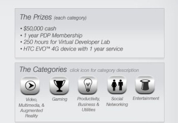 Sprint launches 4G App Challenge for developers