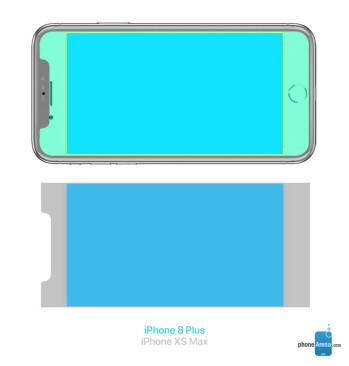 buy online 48566 19f02 Is the iPhone Xs Max Apple's biggest phone yet? - PhoneArena