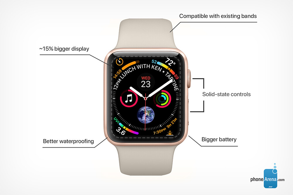 Apple Watch Series 4 helps you take a fall and performs electrocardiograms