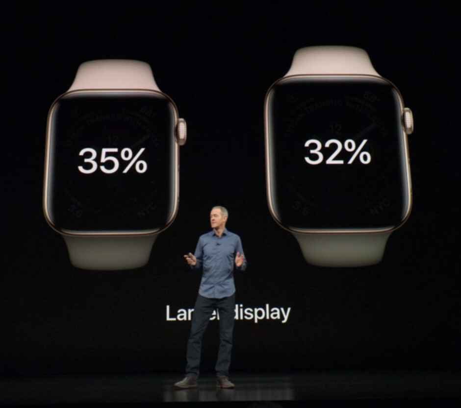 The Apple Watch Series 4 comes in two sizes– 40 and 44 millimeters. The new screens are over 30% bigger vs those in Series 3 - Apple Watch Series 4 is official with bigger screen, faster processor, redesigned crown