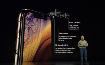 iPhone Xs Max is announced – biggest display and battery ever in an iPhone
